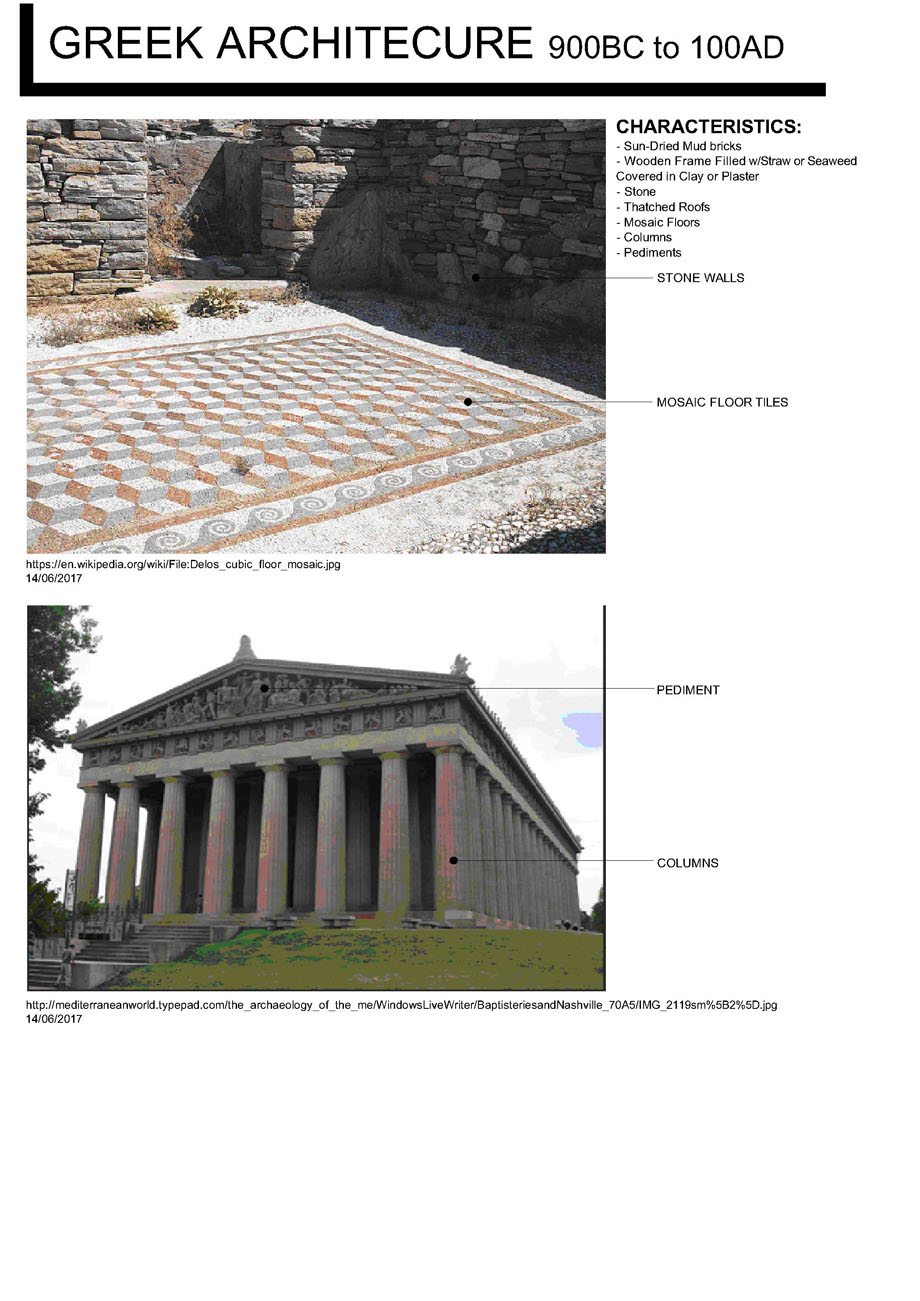 Greek Architectural Characteristics Image