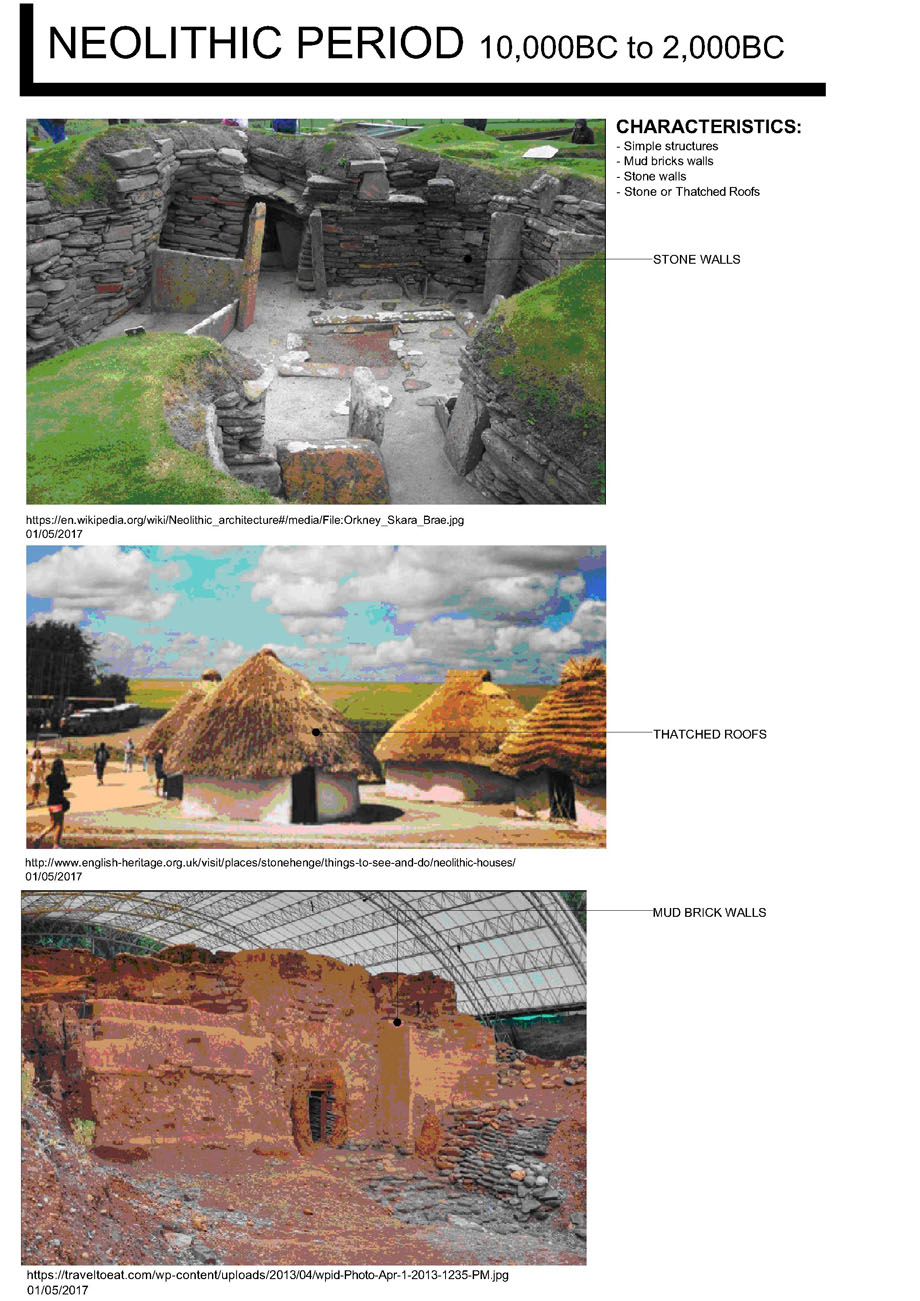 Neolithic Architectural Characteristics Image